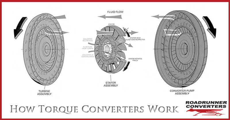 Torque Converter How It Works : How torque converters work with pictures diagram road