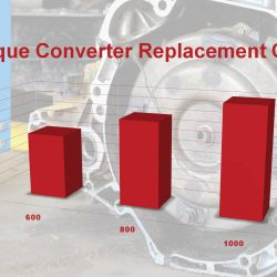 How Much Does Torque Converter Replacement Cost?